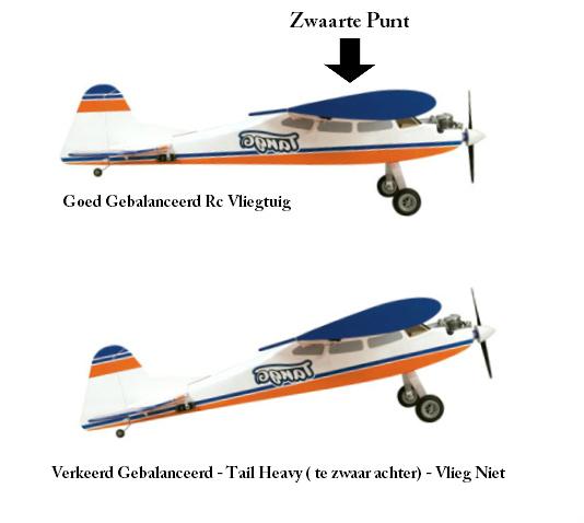 Rc Vliegtuig Balanceren